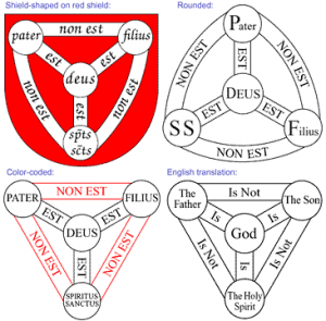 Diagram: Shield of Faith